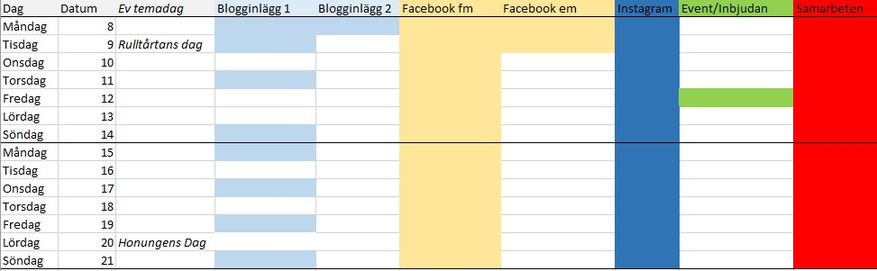 bloggkalender - editorial calendara